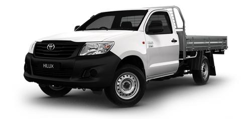 Avis Rent A Car Car Rentals Australia Rental Car Hire